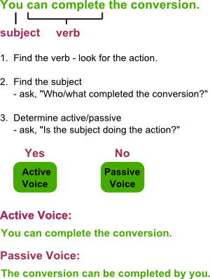 Active Voive and Passive Voice