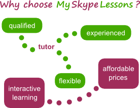 Choose MySkypeLessons